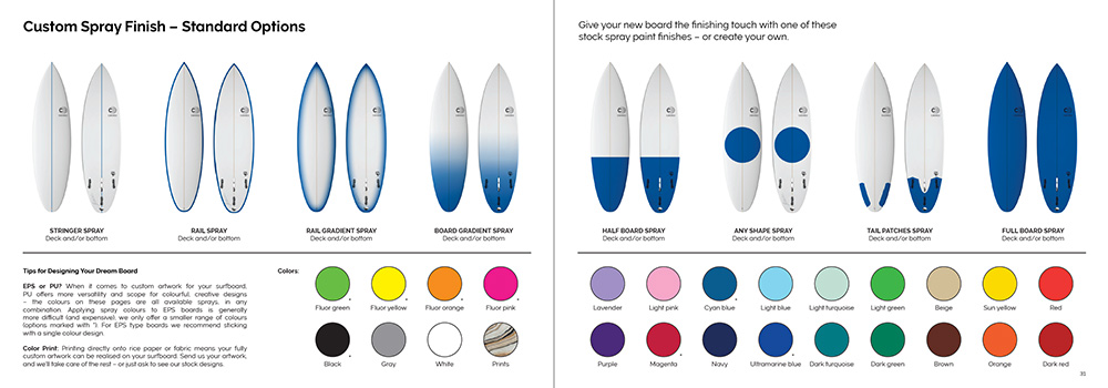 Cabianca Surfboards Catalog 2020 Preview